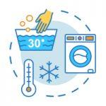 Aumento costi energia e gas, limita lavatrice e lavastoviglie